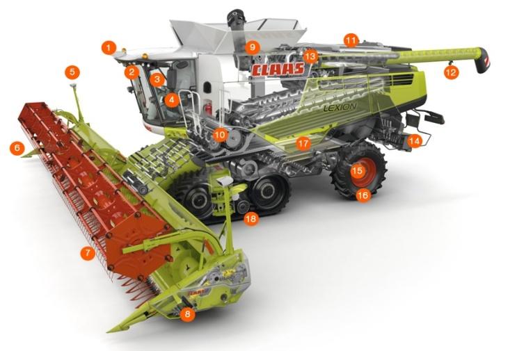 Machine à engranger du blé ( XXI siècle après JC)